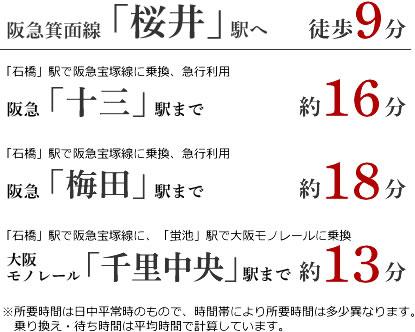 阪急箕面線「桜井」駅から所要駅までの時間