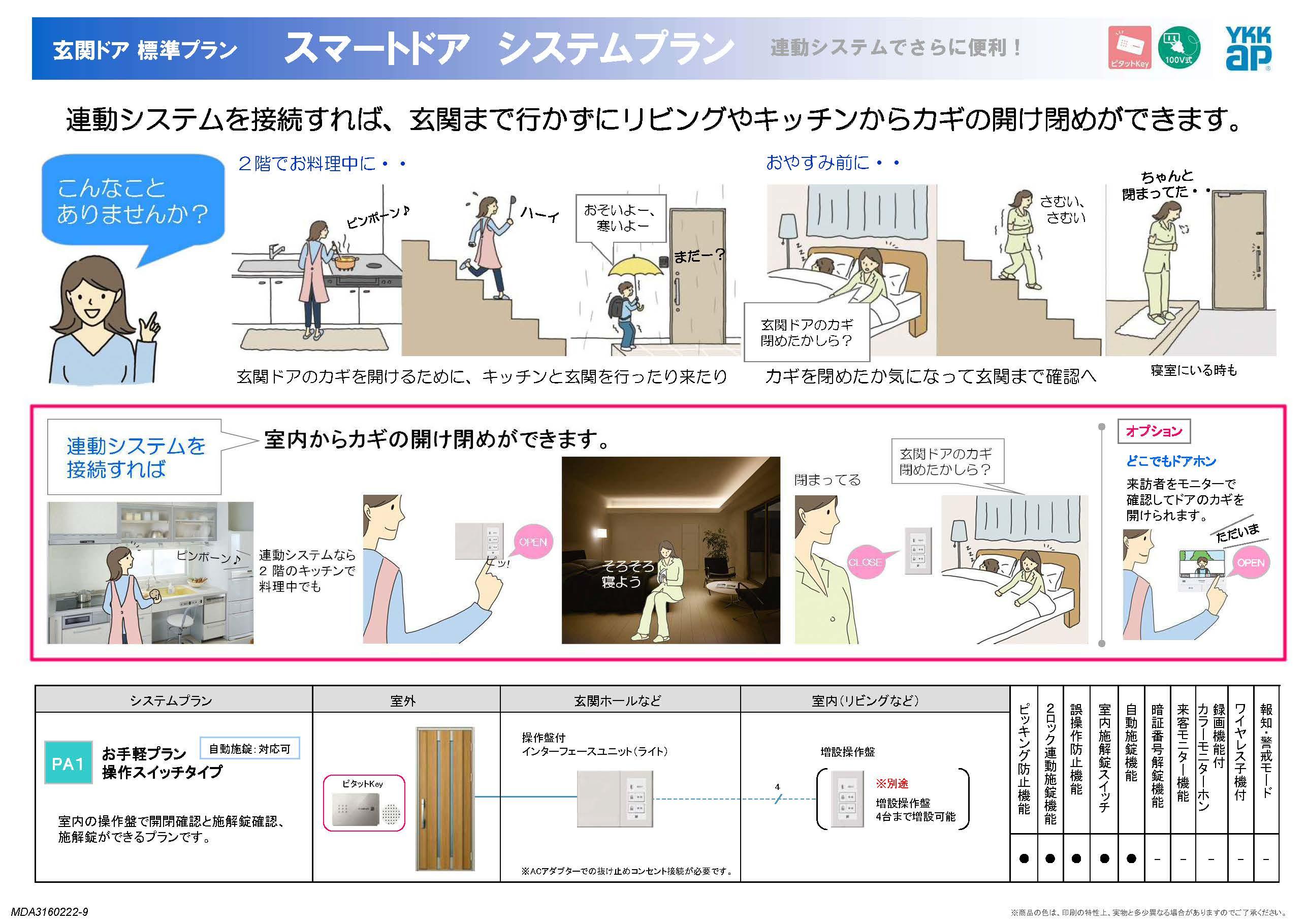 玄関ドア標準プラン スマートドア システムプラン