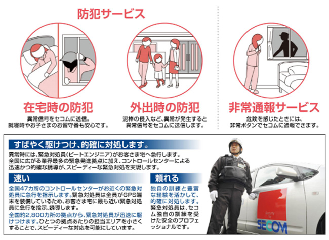 セコム・ホームセキュリティの提供サービス